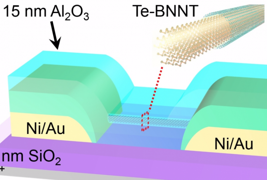 Atomic chains in nanotubes push the electronics frontier